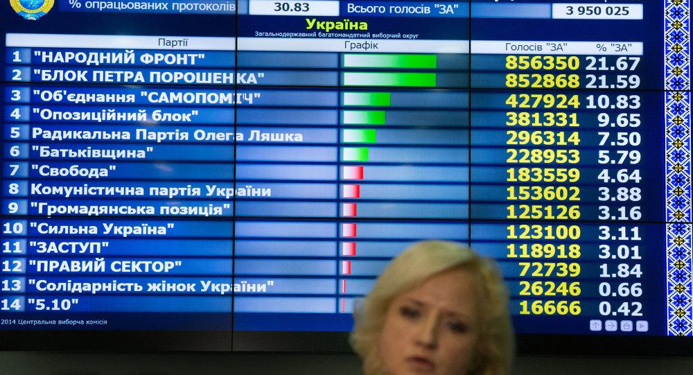 Табло с промежуточными итогами парламентских выборов в здании Центральной избирательной комиссии в Киеве.