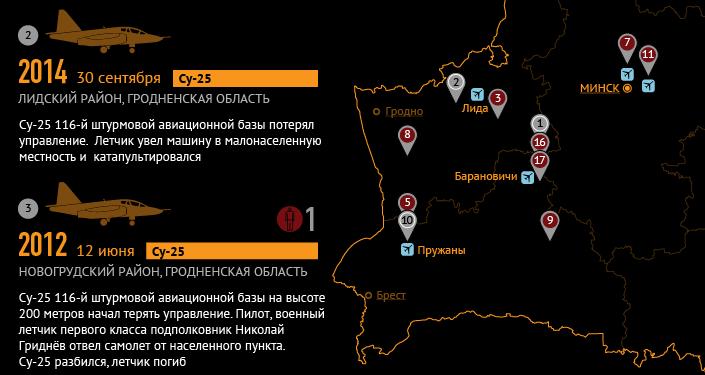 Впроцессе плановых полетов зажегся белорусский МиГ-29