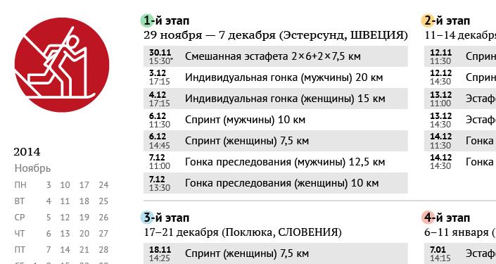 Календарь Кубка мира по биатлону 2014-2015 и чемпионата мира в финском Контиолахти
