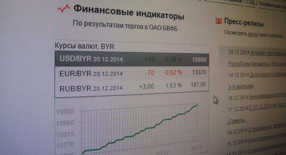 Курсы валют на 20 декабря 2014 года