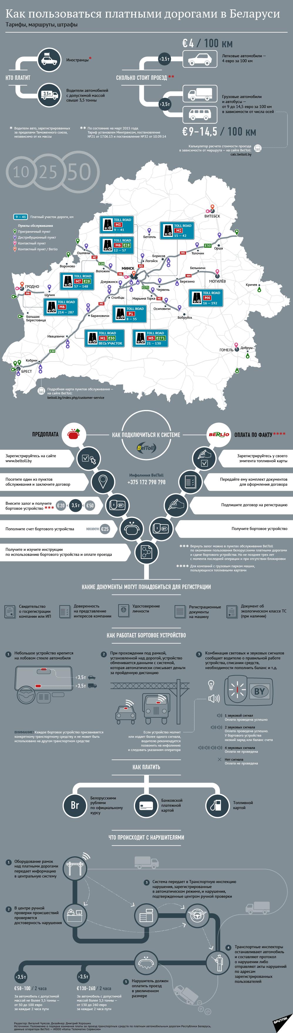 Як карыстацца платнымі дарогамі ў Беларусі