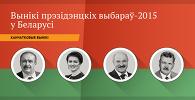 Інфаграфіка: Вынікі прэзідэнцкіх выбарау-2015 у Беларусі