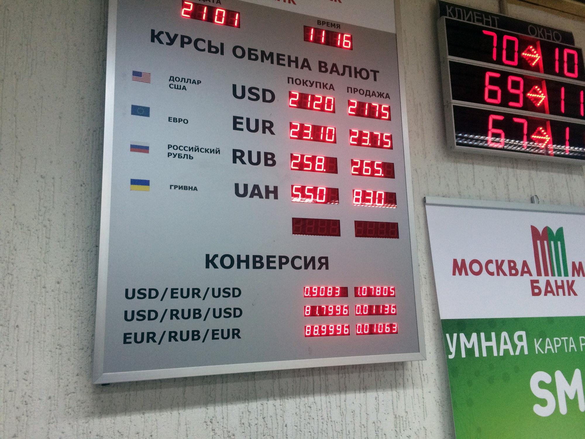 Курс валют 21 января