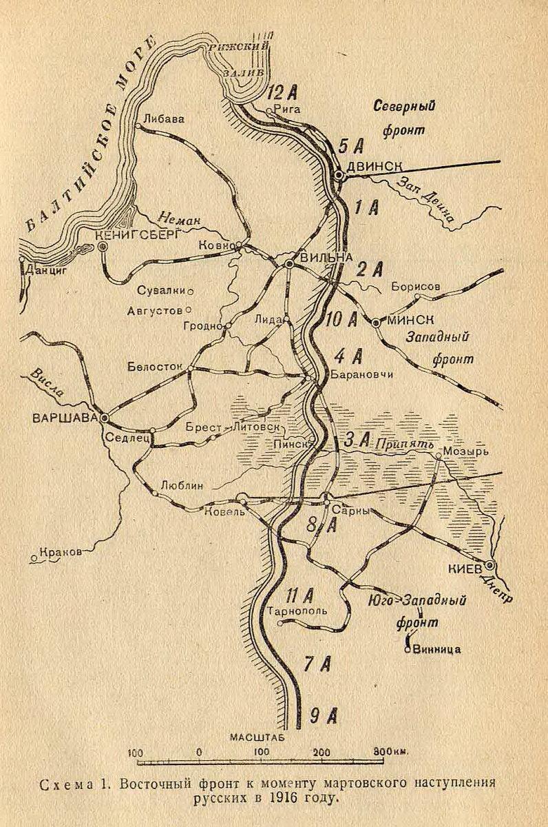 Восточный фронт к моменту мартовского наступления 1916 г.