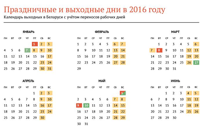Взрослых праздники день рождения сценарий