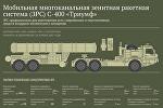 Многоканальная зенитная ракетная система С-400 Триумф