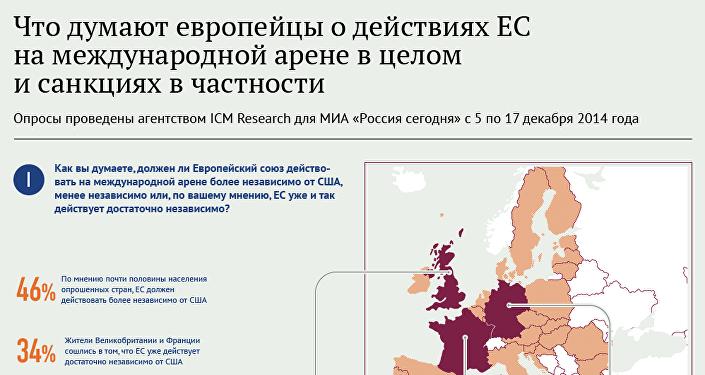 Что думают европейцы о действиях ЕС на международной арене в целом и санкциях в частности