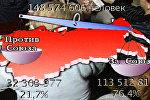 Спутник_Последний год жизни Страны Советов. Кадры из архива