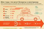 Шоп-туры: что везут белорусы и иностранцы