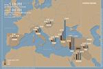 Инфографика: Сирийские беженцы