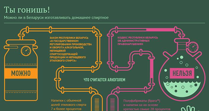 Можно ли в Беларуси изготавливать домашнее спиртное