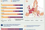 Опрос: долги Греции