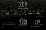 Cтраты Беларусі падчас акупацыі нямецка-фашысцкай Германіяй 1941-1944 гадоў
