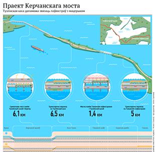 Праект Керчанскага моста