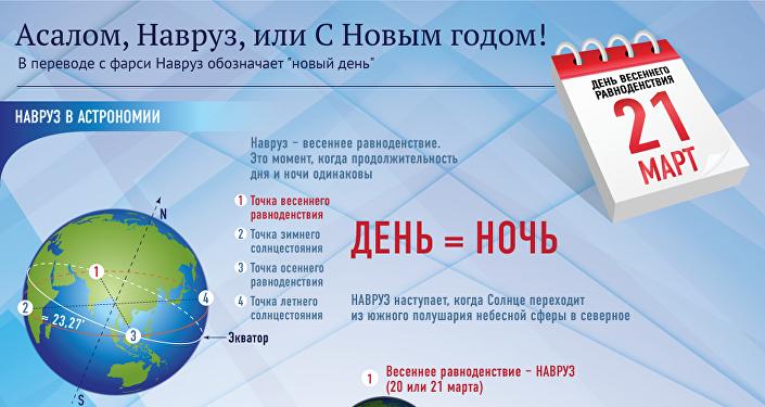 Новый год об истории праздника