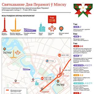 Інфаграфіка: Святкаванне Дня Перамогі ў Мінску
