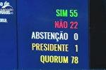 СПУТНИК_Сенат Бразилии временно отстранил Роуссефф от должности. Кадры голосования