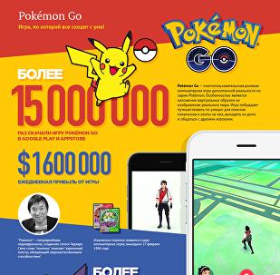 Pokemon Go: игра, по которой все сходят с ума