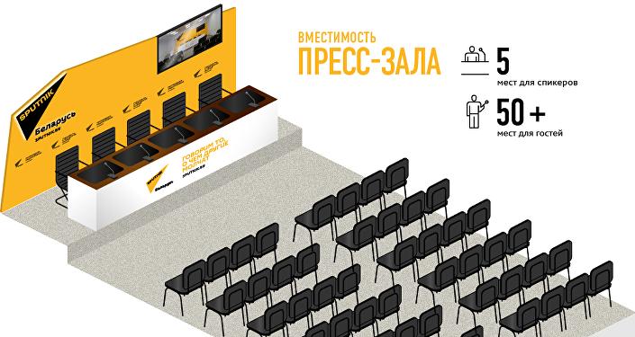 Пресс-центр Sputnik в Минске