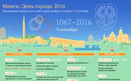 Минск: День города-2016