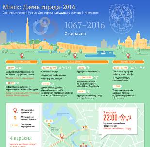 Мінск: Дзень горада-2016