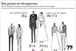 Вся родня по-белорусски