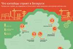 Что китайцы строят в Беларуси