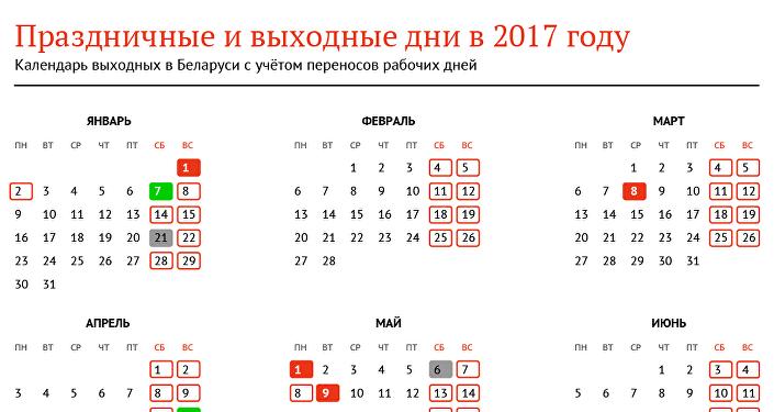 Работа в 2017 году. Работа 2017