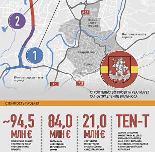 Вильнюсская окружная автодорога
