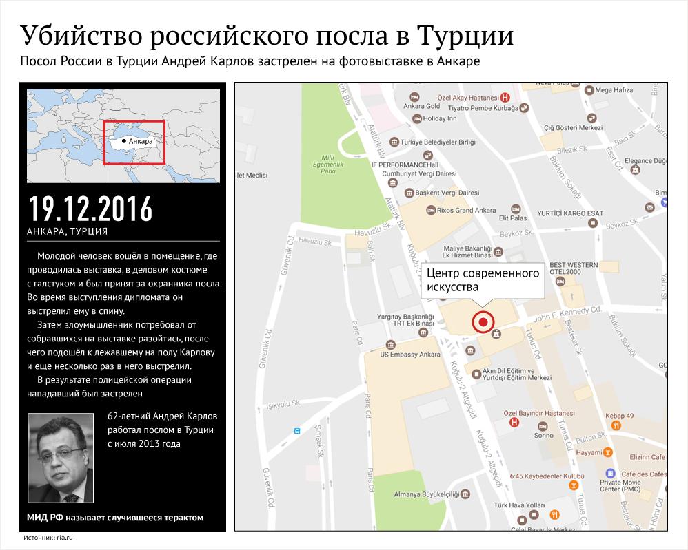 Инфографика на sputnik.by: Убийство российского посла в Турции