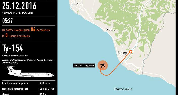 Следствие располагает видеозаписью падения Ту-154— ФСБ
