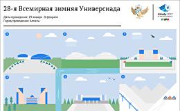 28-я Всемирная зимняя Универсиада в Алматы