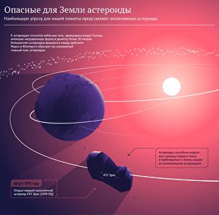 Опасные для Земли астероиды - инфографика на sputnik.by