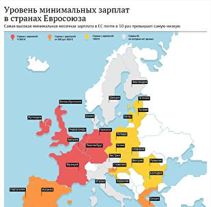 Минимальные зарплаты в Евросоюзе - инфографика на sputnik.by