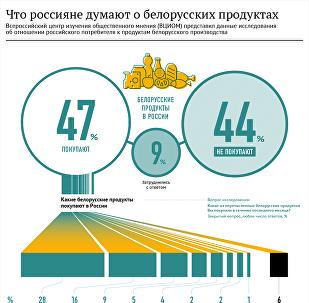 Что россияне думают о белорусских продуктах - инфографика sputnik.by