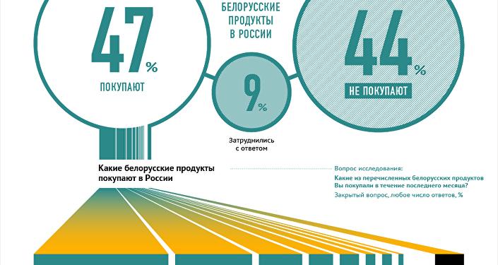 Данкверта пригласили вБеларусь и обещали, что он возвратится домой
