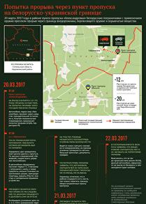 Инфографика: попытка прорыва через белорусско-украинскую границу