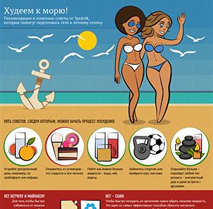 Инфографика: Худеем к морю!