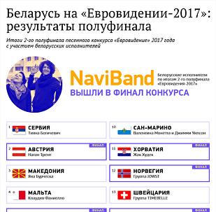Беларусь на Евровидении-2017: результаты 2-го полуфинала
