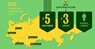 Нормы свободного ввоза растительной продукции в страны ЕАЭС
