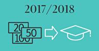 Стоимость обучения в белорусских вузах – 2017/2018