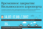 Временное закрытие Вильнюсского аэропорта - инфографика на sputnik.by