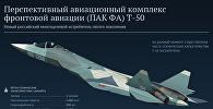Перспективный авиационный комплекс фронтовой авиации Т-50 (ПАК ФА) – инфографика на sputnik.by