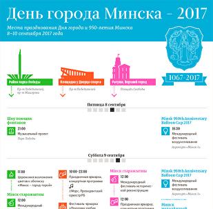День города Минска 2017 – инфографика на sputnik.by
