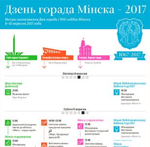 Дзень горада Мінска 2017 – інфаграфіка на sputnik.by
