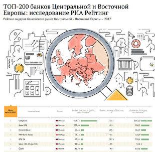 ТОП-200 банков Центральной и Восточной Европы – 2017
