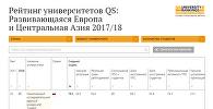 Рейтинг университетов QS: Развивающаяся Европа и Центральная Азия 2017/18