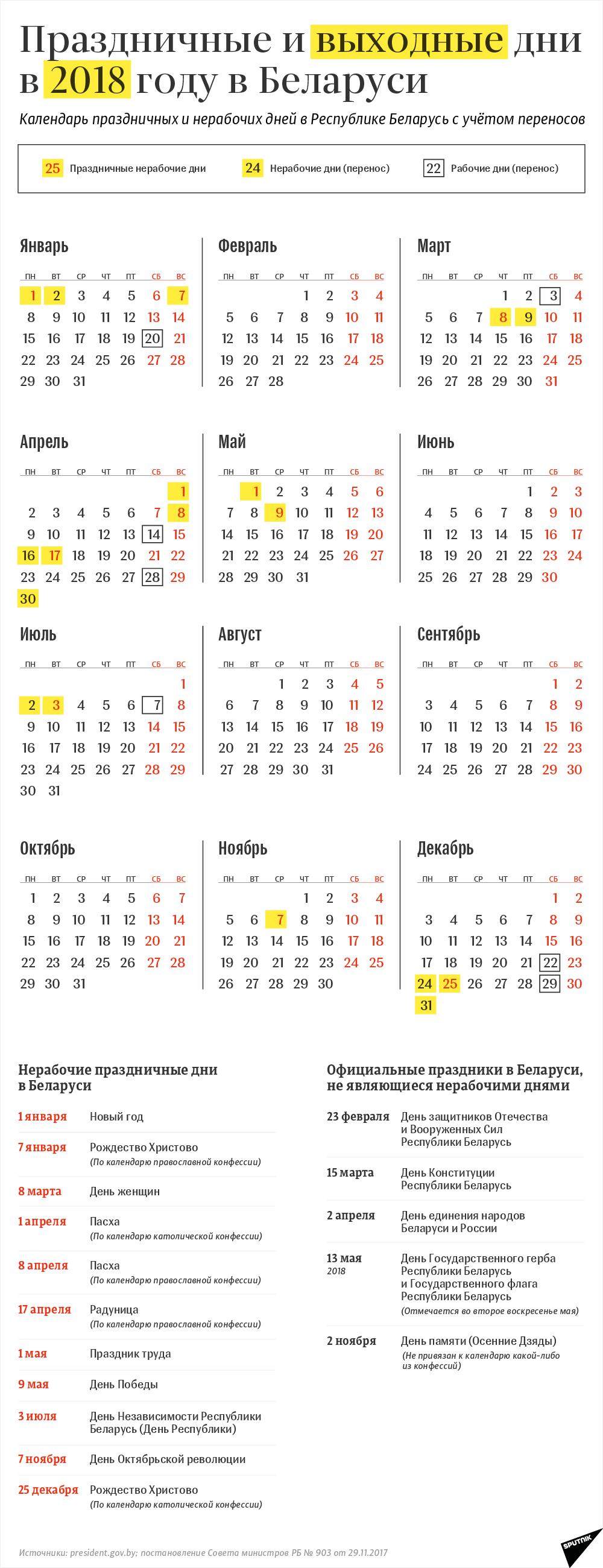 Праздники в беларуси по месяцам